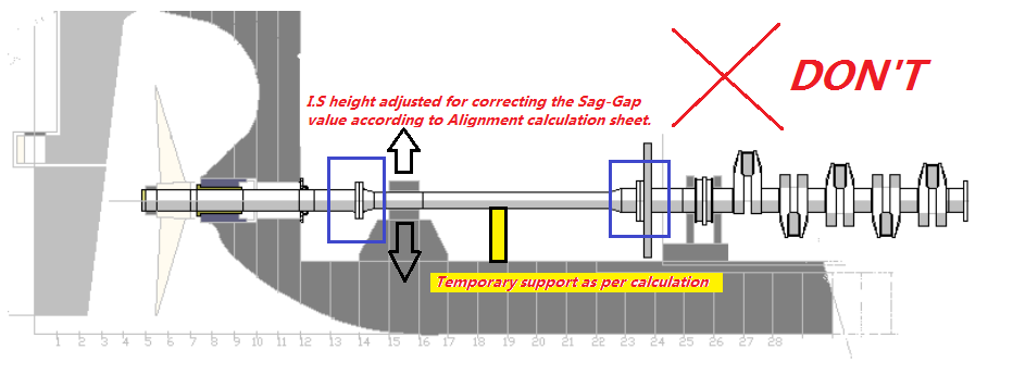 Main Engine Shaft Alignment – Comprehension – AMARINE