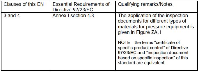 En 10204 type 2 1 certificate example
