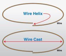 WireCastandHelix-450x384.jpg