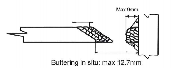 in situ buttering.png