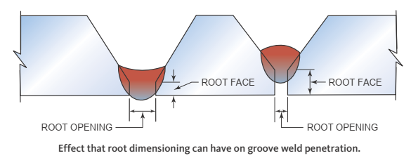 root face gap.png