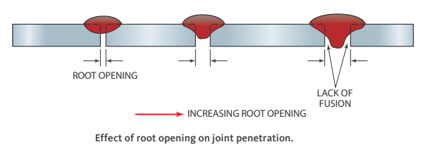 root gap 1.png