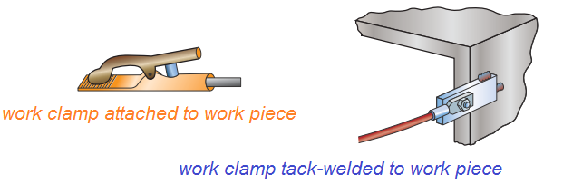 work clamp welding 2.png