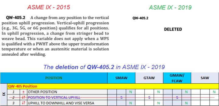 asme ix 2019.png