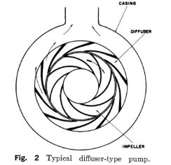 pump diffuser.jpg