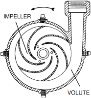 pump volute.png