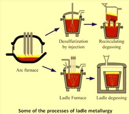 killed steel process.jpg