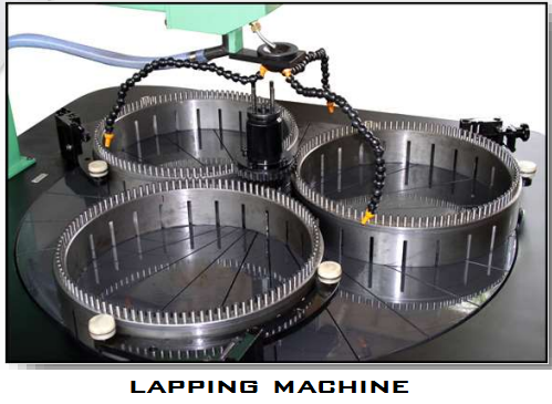lapping machine.png