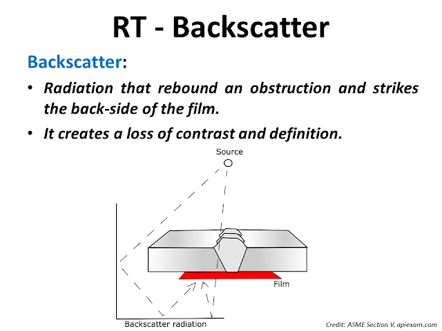 Backscatter of Radiographic.png