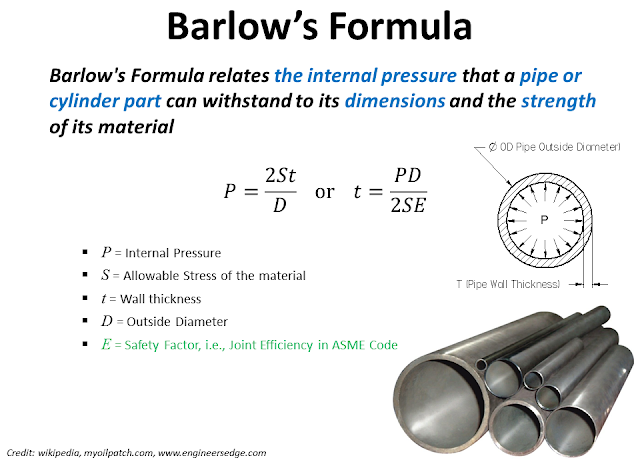 Barlow Formular Pipe thickness Calculation.png