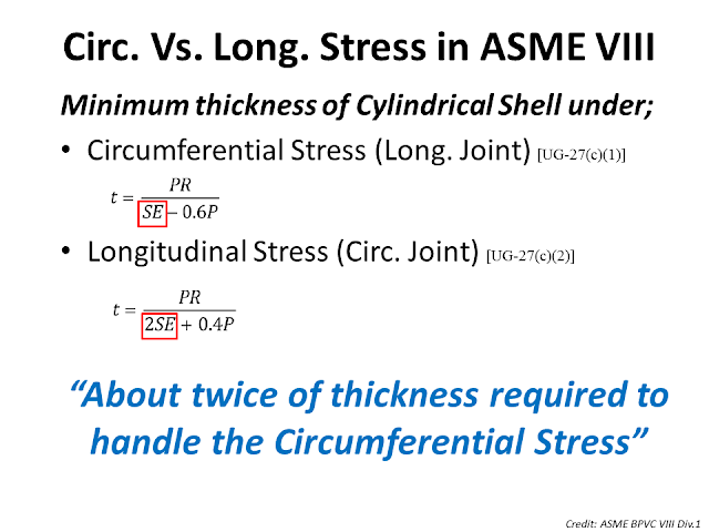 Circunferential and Longitunidal stress