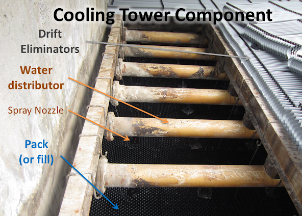 cooling tower in refinery 3.png