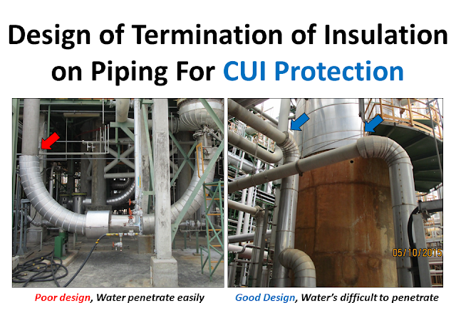 CUI corrosion in piping design.png