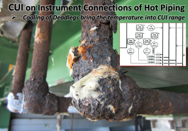 CUI corrosion under insulation.png
