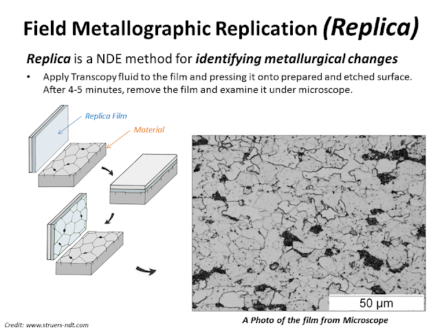 Field Metallographic Replica.png