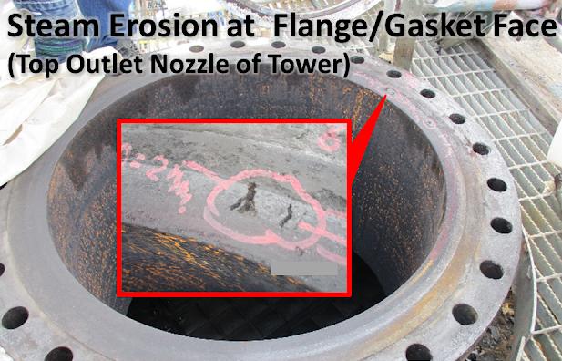 Flange face erosion.png