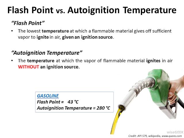 Flash point vs Autoignition gasoline.png