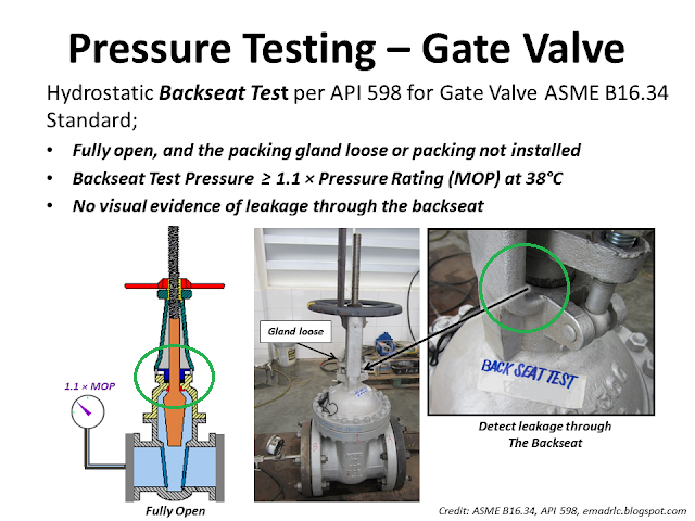gate valve backseat pressure testing.png