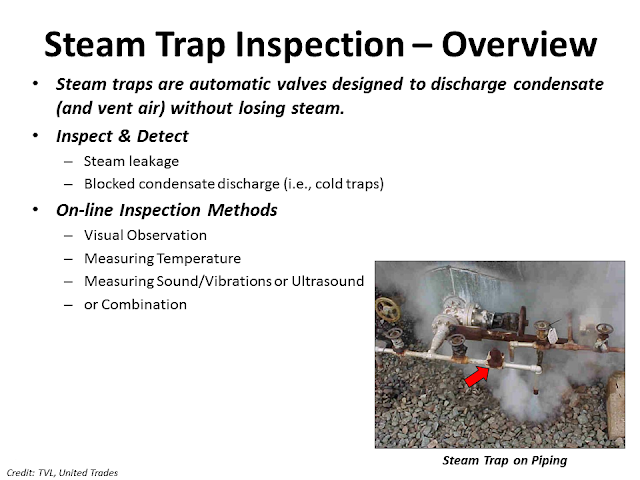 How to inspect Steam trap 2.png