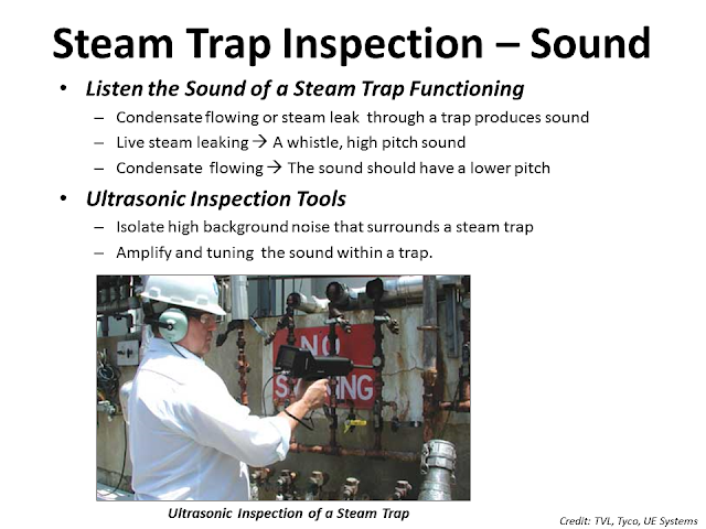 How to inspect Steam trap 3.png