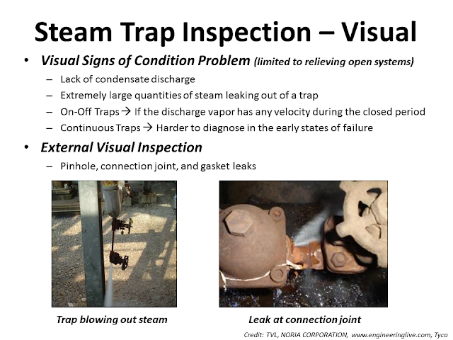 How to inspect Steam trap.png