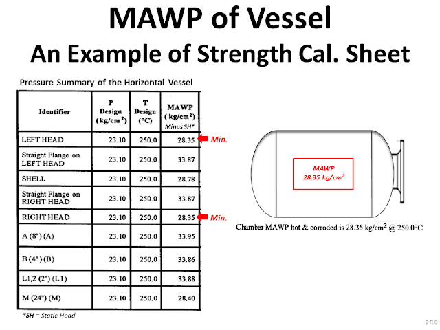 MAWP of vessel 2 calculation.png