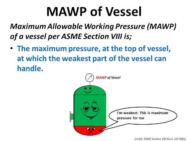 MAWP of vessel.png