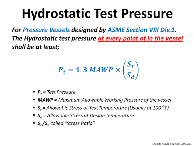MAWP vs Test pressure 2.png