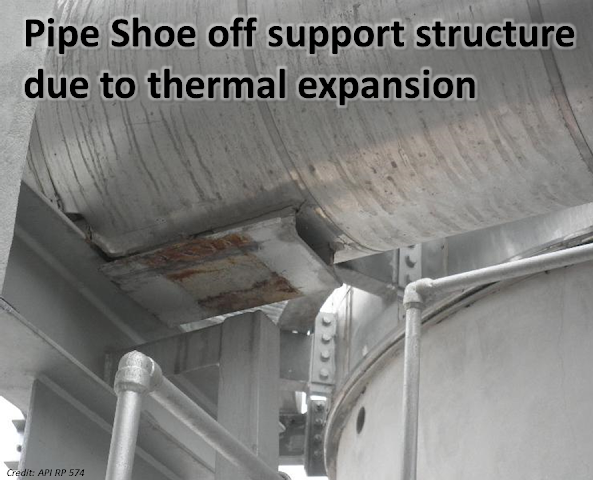 Pipe support sliding type.png
