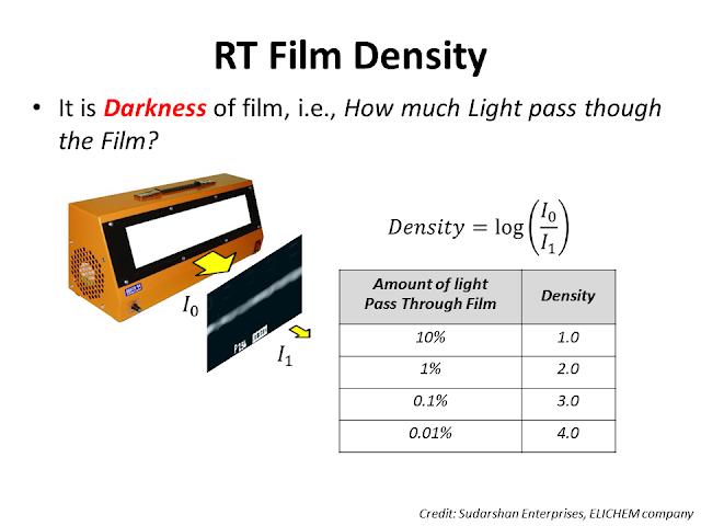 RT film density.png