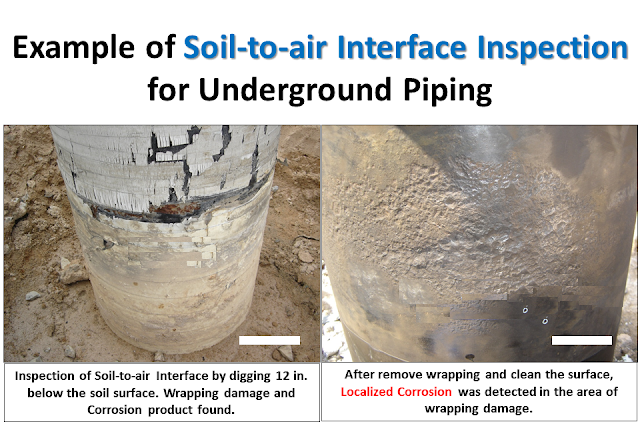 Soil corrosion 2.png