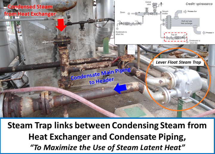 STEAM TRAP ON HEAT EXCHANGER 2.png