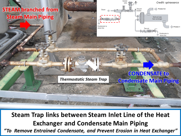 STEAM TRAP ON HEAT EXCHANGER 3.png