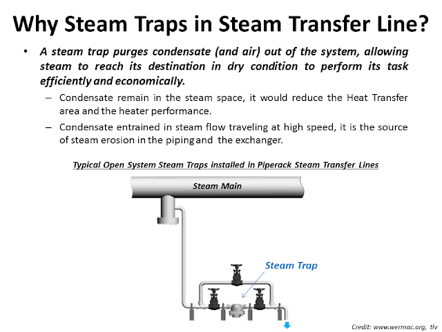 Steam trap on tranfer line.png