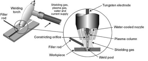 welding-processes-4.jpg