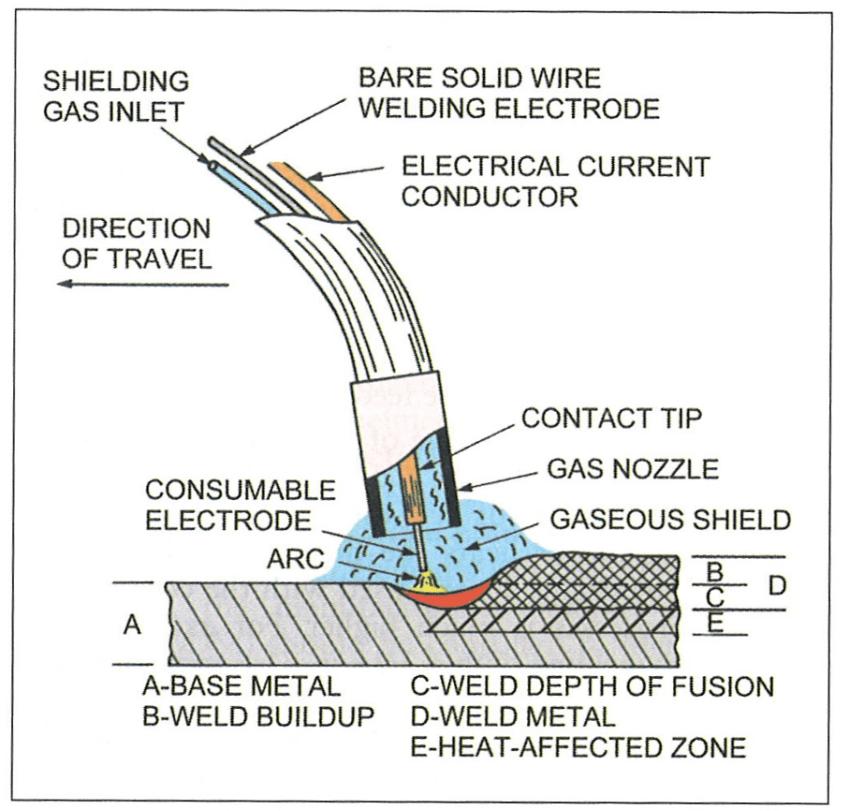 welding-processes-5.png