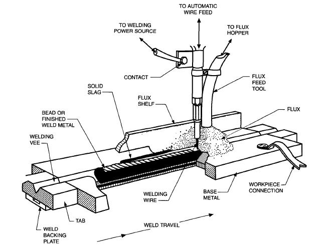 welding-processes.png
