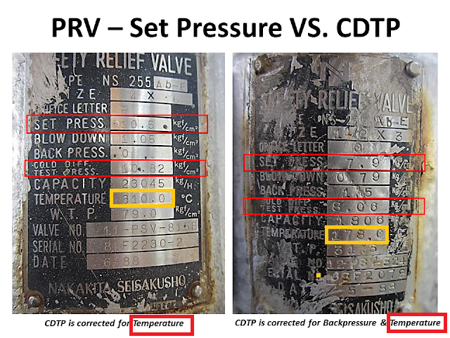 What is CDTP cold diferential test pressure 3.png