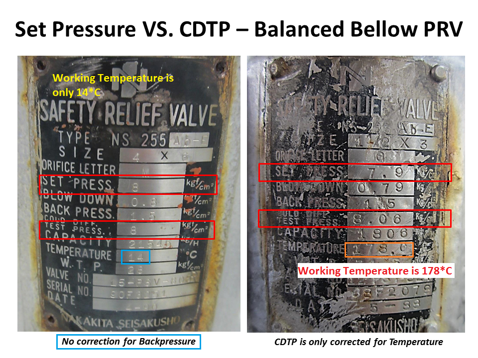 What is CDTP of bellow PRV 2.png