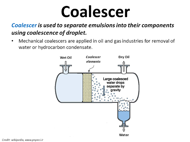 What is Coalescer.png