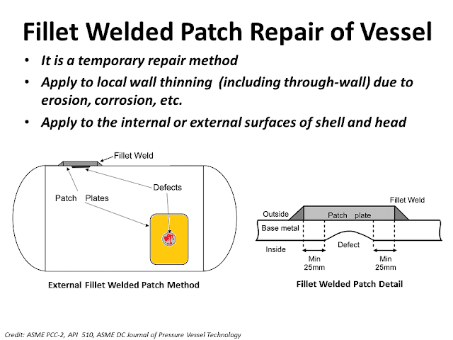 What is fillet weld patch.png