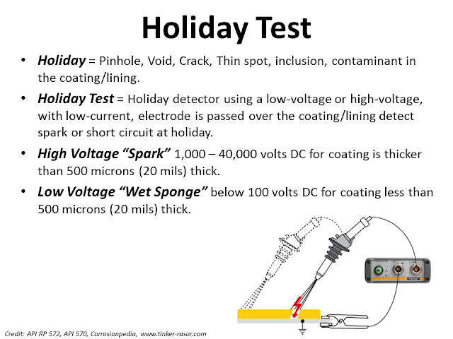 What is holiday test.png