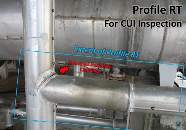 What is Profile Radiographic test CUI.png