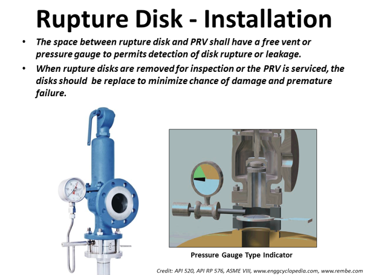 What is Rupture disk 2.png