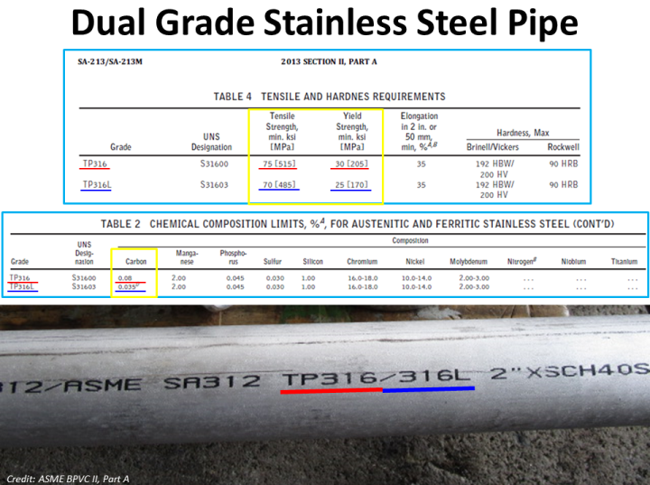 Dual grade steel 2.png