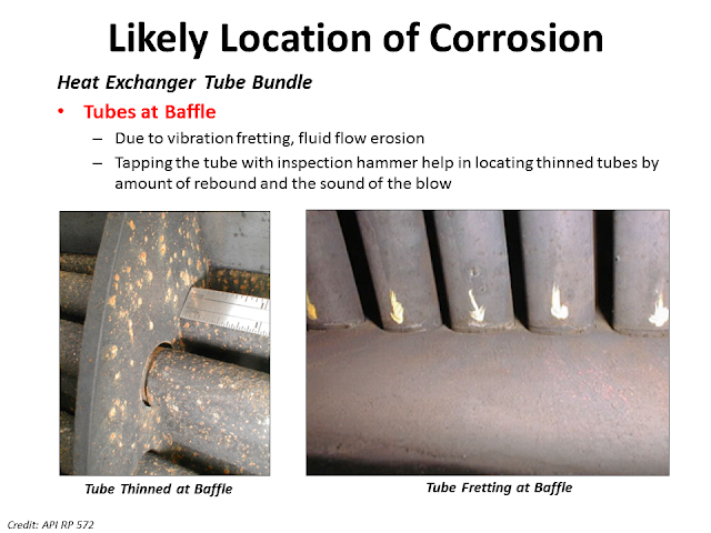 Heat exchanger corrosion.png