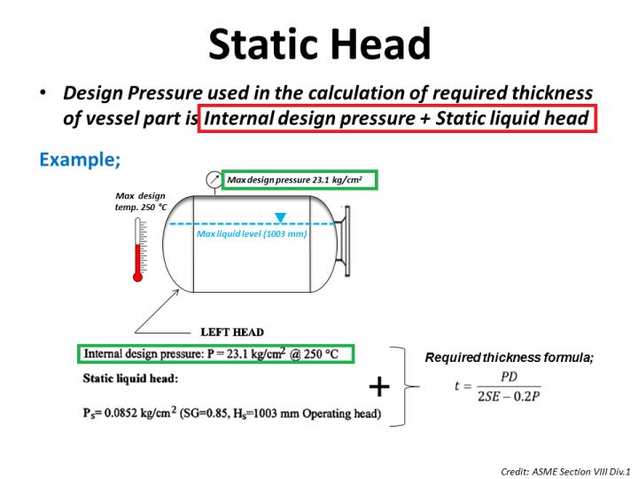 Static head pressure 2.png