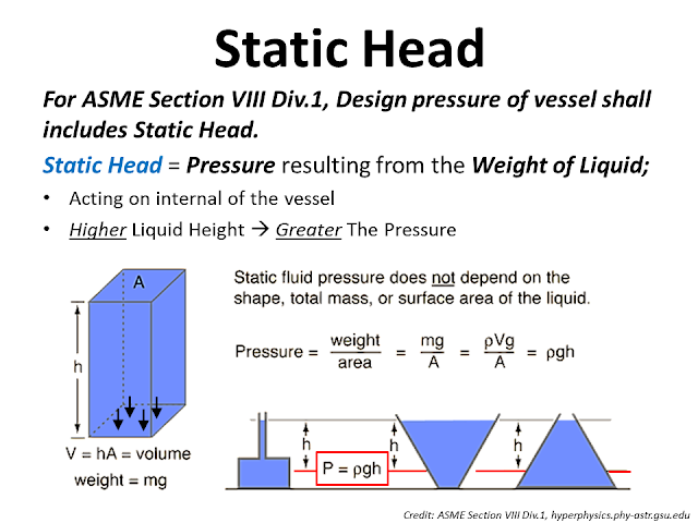 Static head pressure.png