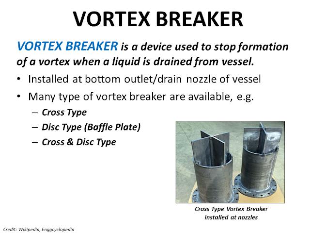 Vortex breaker 2.png
