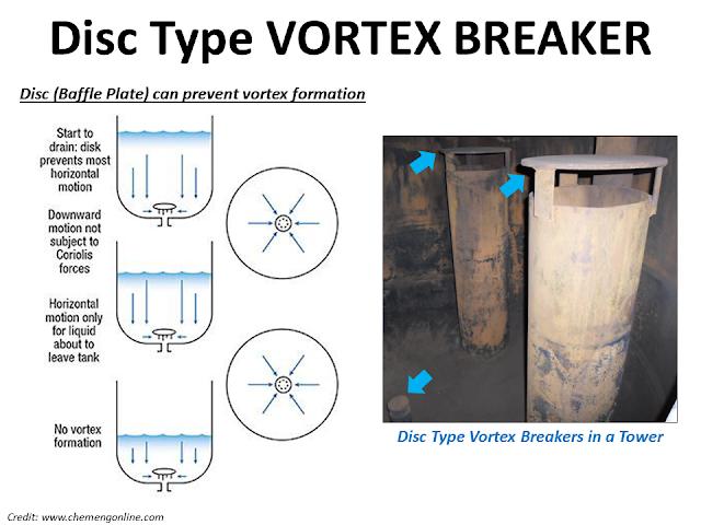 Vortex breaker 3.png
